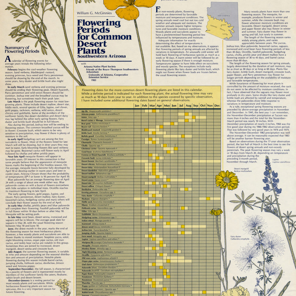 Bill McGinnies' flowering calendar